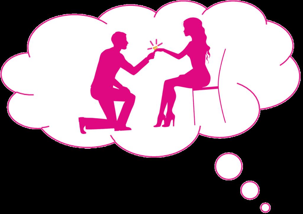 online dating handvat ideeën Dating na een huwelijk